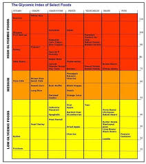 Pin By Writing The Kitchen On Nutrition Sustainability