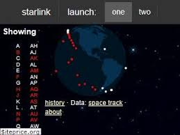 While spacex eventually hopes to have as many as 12. Top 10 Similar Web Sites Like Satellitemap Space And Alternatives