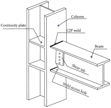 Typical Pre Northridge Beam To Column Moment Connection In