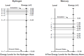 external image energy 20level 20diagrams png