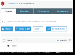 Configuring Index Document Support - Amazon Simple Storage Service