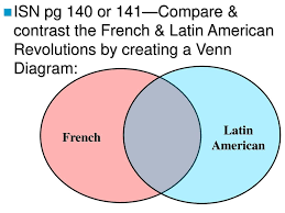 Compare American And French Revolution Venn Diagram Isn Pg 140 Title Latin American Revolutions Ppt Download