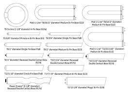 Fluorescent Light Chart Fluorescent Light Types Globalnaturalsolutions Co