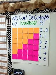 Decomposing Numbers Anchor Chart Decomposing 5 Math Classroom Numbers Kindergarten Math