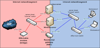 at&t u verse a network geek's perspective att uverse phone setup at Att Uverse Phone Wiring Diagram