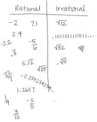 8 1 1a Rational Irrational Real Numbers Minnesota Stem