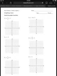 worksheet graphing linear functions answers pictur on kuta worksheets polar coordinates stay