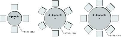 Round Table Seating Chart For 8 8 Person Round Table Nzflag Info