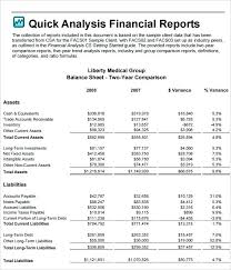 Sample Financial Analysis Report Template – aar format template ...