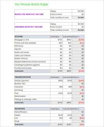 example of personal budget sample personal budget spreadsheet 10 examples in word pdf excel
