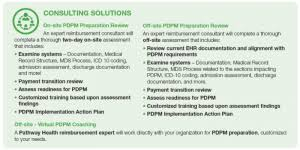 Skilled Charting Cheat Sheet What Do You Really Need To Do Now To Prepare For Pdpm
