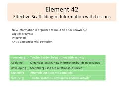 Marzano Elements Chart Team Orientation Teacher Evaluation And Assessment Model