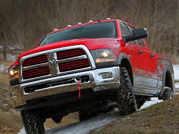 7 Best American Trucks for 2015 | Autobytel.com