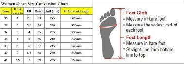 Women S Shoe Size Chart Brazil Immagine Correlata