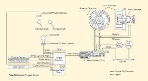 volvo penta wiring diagram wirdig 12 hp motor wiring diagram get image about wiring diagram