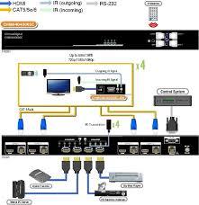 full hd 1080p 3d hdmi true matrix 4x4 by single utp cat6 cat5e 1080p hdmi true matrix 4x4 by single utp cat6 cat5e 3d