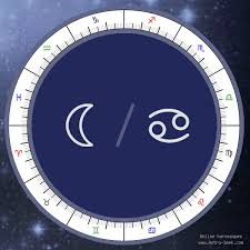Cancer Birth Chart Free Moon In Cancer Meaning Natal Birth Chart Moon Astrology