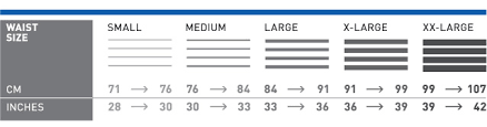 Boxer Size Chart Size Guide Shapewear For Men Equmen