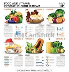 Vitamin D Food Chart Food And Vitamin Infographic Chart Diagram