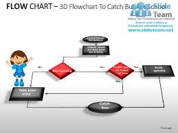 52 fresh 3d animation process flow chart flowchart process flow diagram inputs 3d animation process flow chart best of flow chart powerpoint presentation slides ppt templates of 52