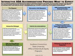 Reasonable Accommodation Process Flow Chart Interactive Ada Accommodations Process What To Expect Ppt