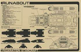 Deep space nine and saw cameos in both the. Star Trek Blueprints Jackill S Starfleet Runabout Danube Class