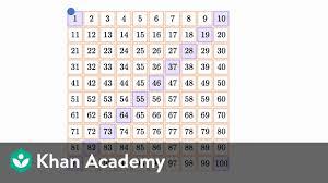 Patterns In Hundreds Chart Video Khan Academy