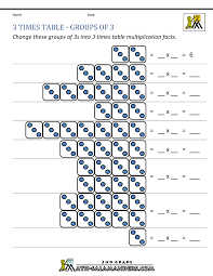 Multiplication Chart Worksheet 3 Times Table