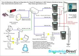house distribution board wiring diagram new wiring diagram Redman Mobile Home Wiring Diagram house distribution board wiring diagram new wiring diagram distribution board valid generator connection
