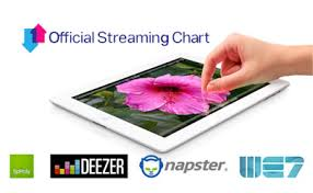 Charts Germany Media Control Germany Is Also Getting A Streaming Music Chart Music Ally