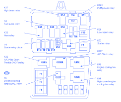 ford edge 2010 junction fuse box block circuit breaker diagram ford edge 2010 junction fuse box block circuit breaker diagram