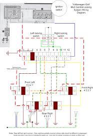 vwtyp1 com inside vw golf 1 wiring diagram volkswagen 5 natebird me vw golf gti mk1 wiring diagram golf 4 wiring diagram within volkswagen 7