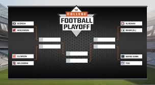 College Football Playoff Heres What A Playoff Bracket