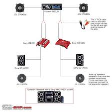 automotive wiring diagram for speakers automotive auto wiring car speaker diagram car image wiring diagram on automotive wiring diagram for speakers
