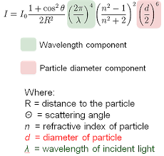 in addition large particle larger than the incident wavelength of light ter is not wavelength dependent