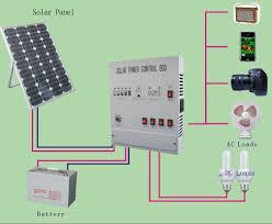 Home Solar Power System Design Home Design Ideas - Home solar power system design
