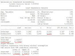 Logit Model Big Or Small Lets Save Them All Logistic Regression