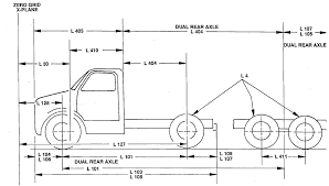 Semi Truck Size Chart Motor Vehicle Dimensions