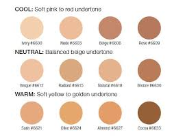 Mineral Powder Shade Chart In 2019 Arbonne Makeup