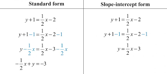 finding linear equations point slope form calculator given two points 8d73de5a0b3d92a6e9539c854f3 point slope form calculator form