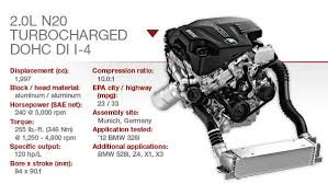 bmw 2 0l n20 turbocharged dohc i 4 technology content from wardsauto related media