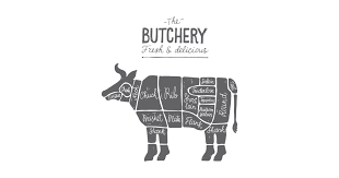 Cow Butcher Chart Cow Meat Market Butcher Cuts Chart