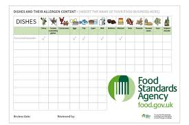 Handy Downloads From The Food Standards Agency