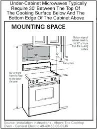 average microwave dimensions height of microwave above stove average countertop microwave dimensions
