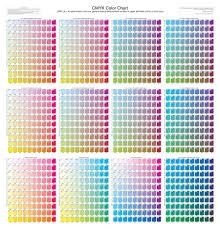 Pms To Cmyk Conversion Chart Pdf Cmyk Color Chart Pdf Bedowntowndaytona Com