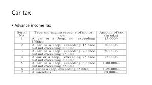 Car Tax Excise Duties On Some Fuel And Alcohol Bangladesh