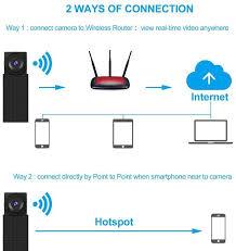 <b>Mini Wifi</b> Cam 1080P <b>Camcorder Mini</b> Camera Security Surveillance ...