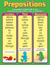 Aap4 With Les Prepositions Practice