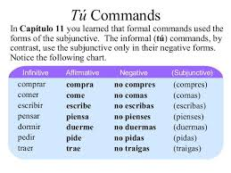 Spanish Commands Chart Tu Commands Kozen Jasonkellyphoto Co
