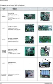 air conditioner outdoor unit precautions product enhanced fixing of load sensor wire use controller of 3 phase power fan